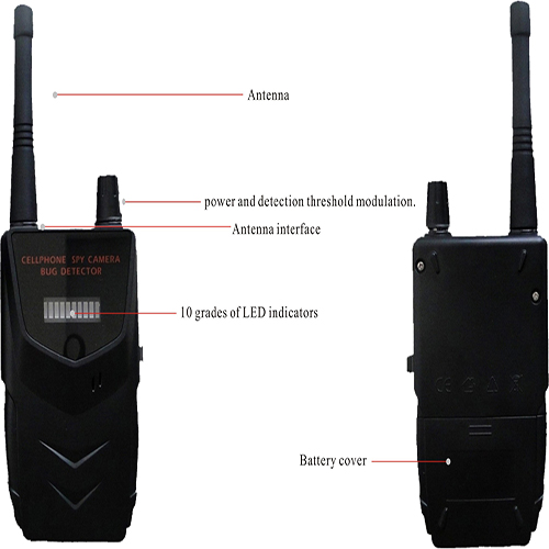 Finding Hidden Spy Devices in Your House Witha Wireless Signal Detector